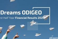 eDreams Odigeo:2020财年净利润3470万欧元